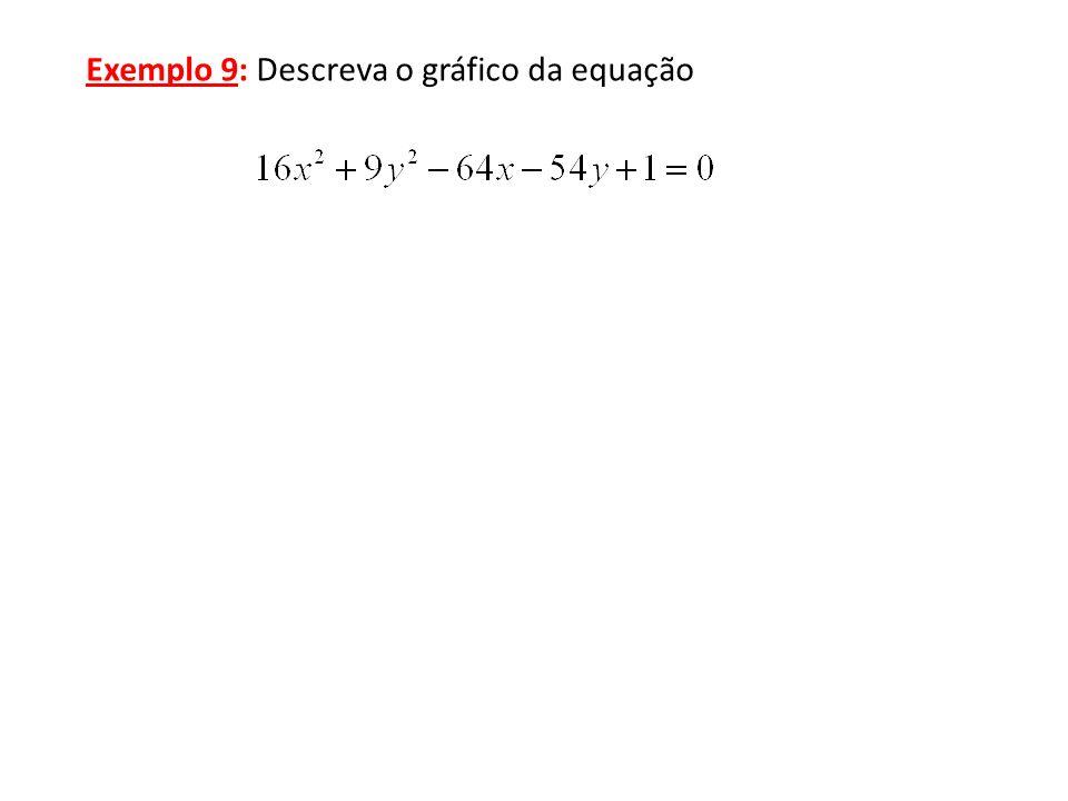 Exemplo 9: Descreva o gráfico da equação