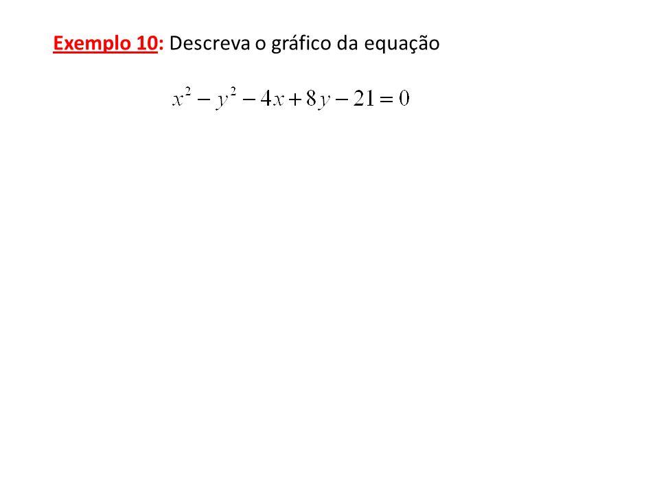 Exemplo 10: Descreva o gráfico da equação