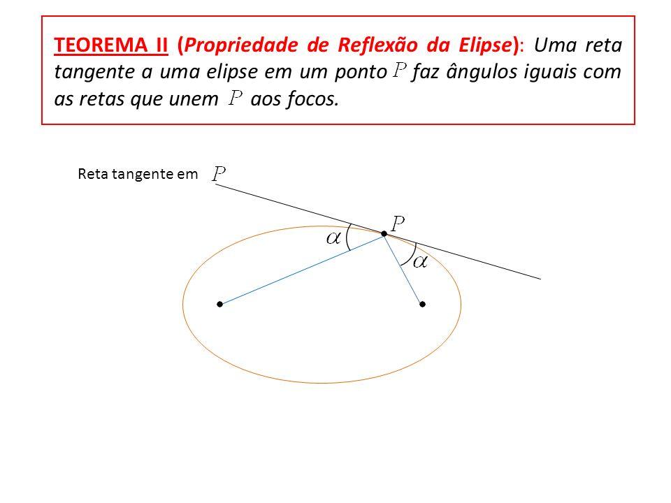 TEOREMA II (Propriedade de Reflexão da Elipse): Uma reta tangente a uma elipse em um ponto faz ângulos iguais com as retas que unem aos focos.