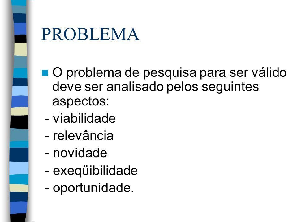 PROBLEMA O problema de pesquisa para ser válido deve ser analisado pelos seguintes aspectos: - viabilidade.