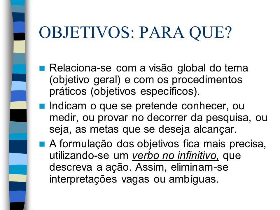 OBJETIVOS: PARA QUE Relaciona-se com a visão global do tema (objetivo geral) e com os procedimentos práticos (objetivos específicos).