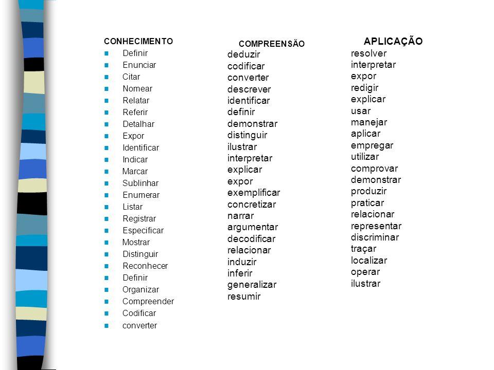 APLICAÇÃO resolver deduzir interpretar codificar expor converter