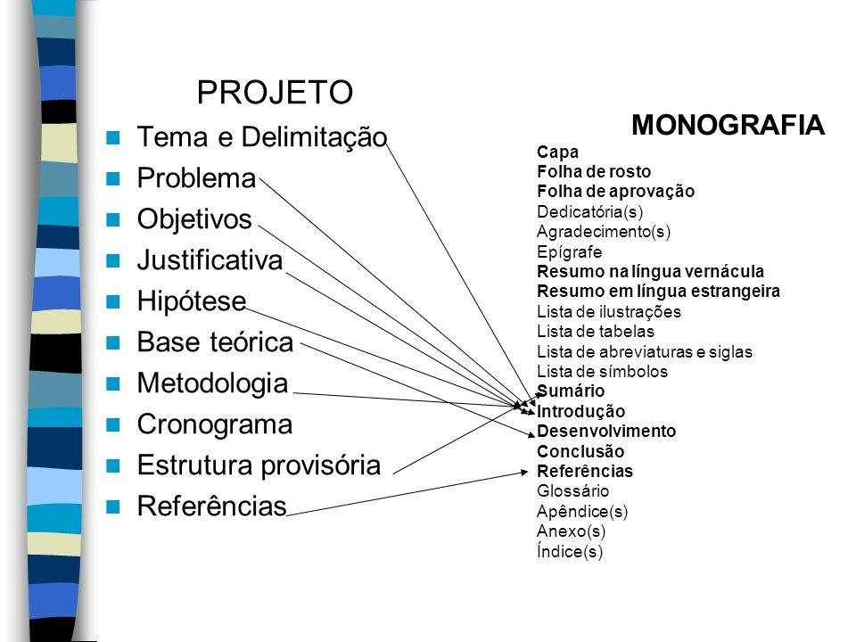 PROJETO Tema e Delimitação MONOGRAFIA Problema Objetivos Justificativa