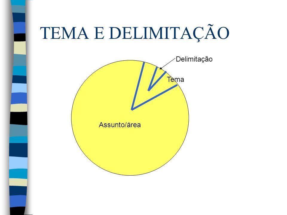 TEMA E DELIMITAÇÃO Delimitação Tema Assunto/área