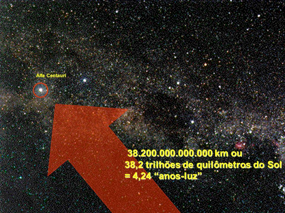 38,2 trilhões de quilômetros do Sol = 4,24 anos-luz