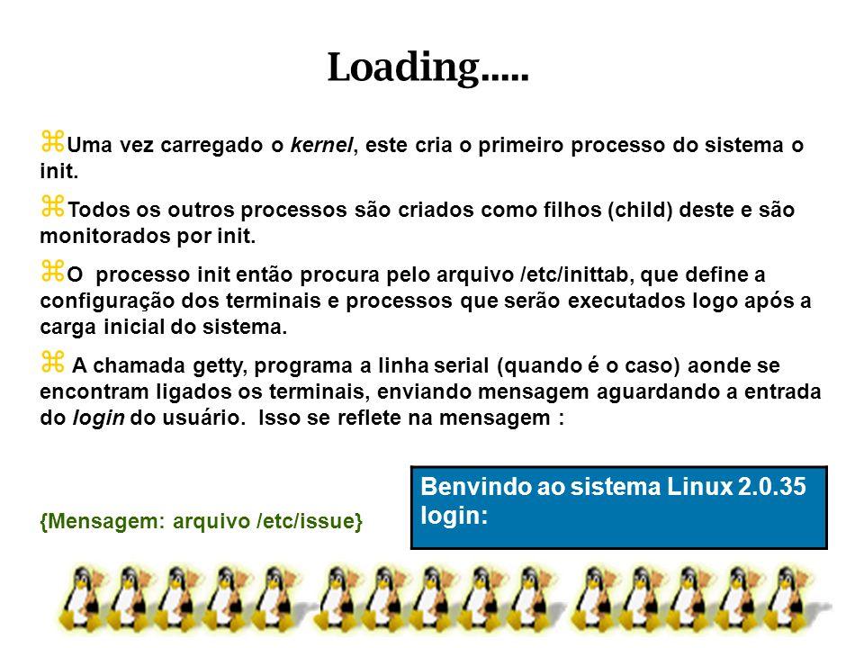 Loading..... Benvindo ao sistema Linux 2.0.35 login: