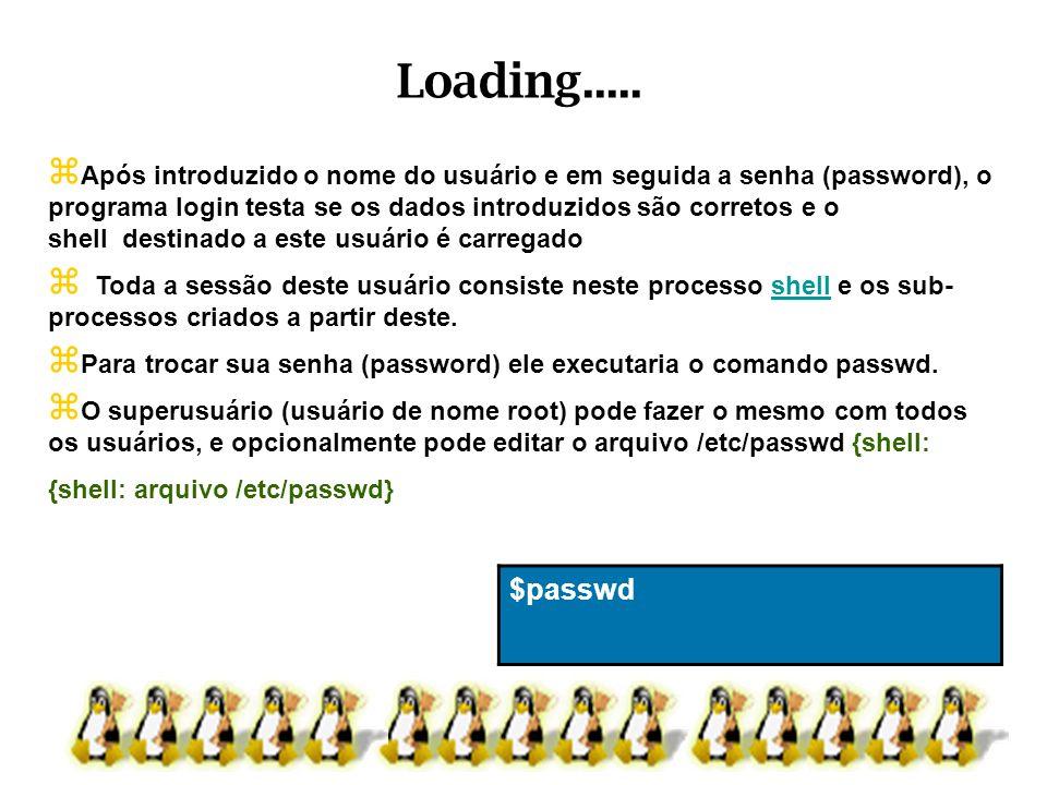 Loading.....