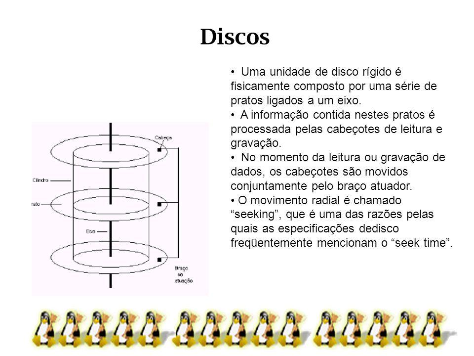 Discos Uma unidade de disco rígido é fisicamente composto por uma série de. pratos ligados a um eixo.