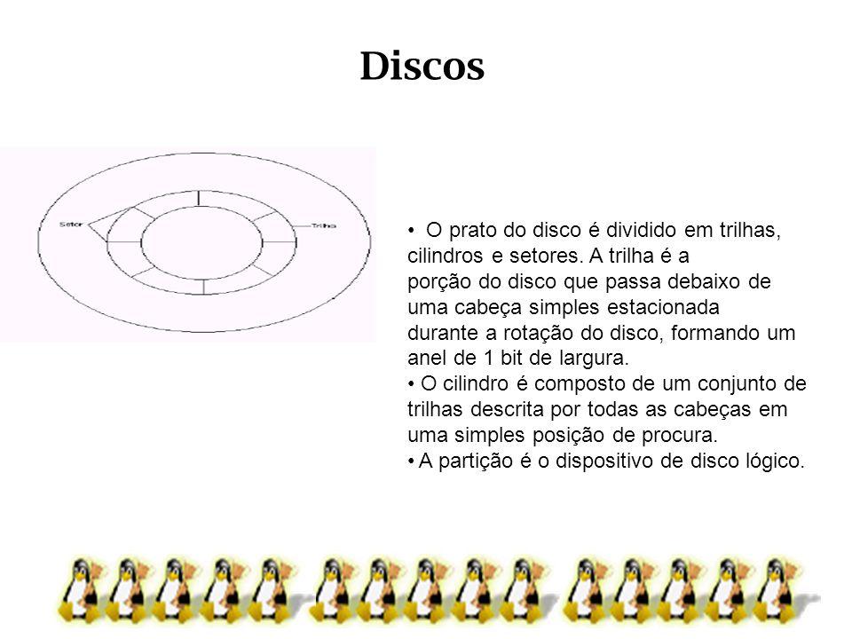 Discos O prato do disco é dividido em trilhas, cilindros e setores. A trilha é a.