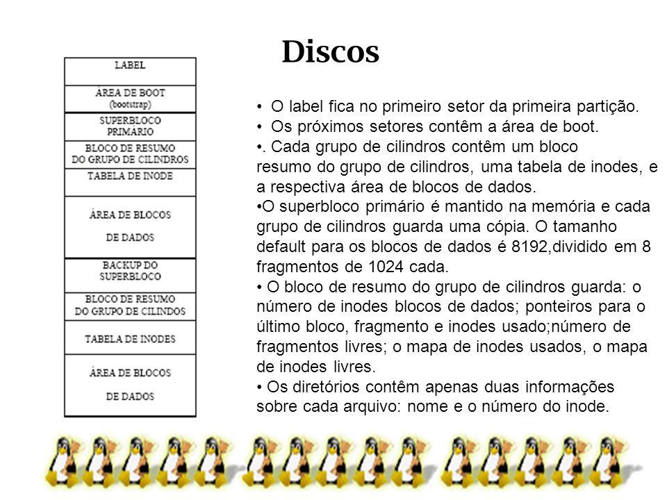 Discos O label fica no primeiro setor da primeira partição.