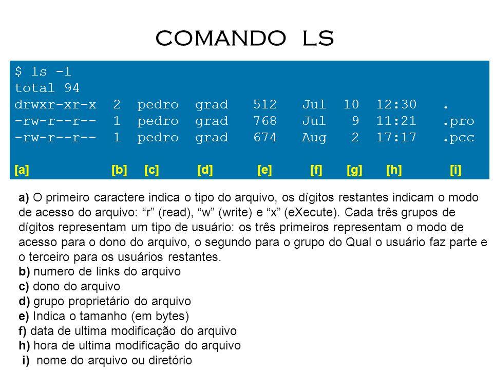 COMANDO LS $ ls -l total 94 drwxr-xr-x 2 pedro grad 512 Jul 10 12:30 .