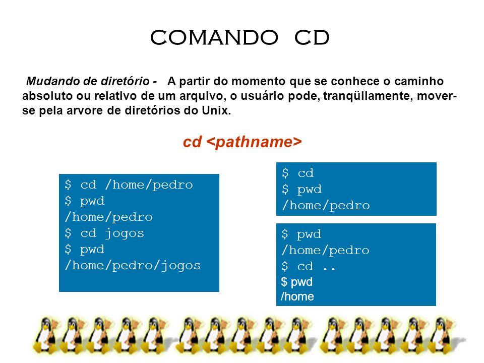 COMANDO CD cd <pathname> $ cd $ pwd $ cd /home/pedro /home/pedro
