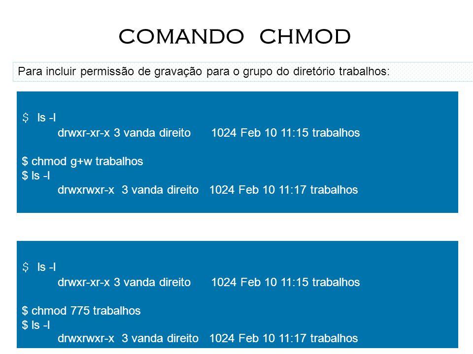 COMANDO CHMOD $ ls -l $ ls -l
