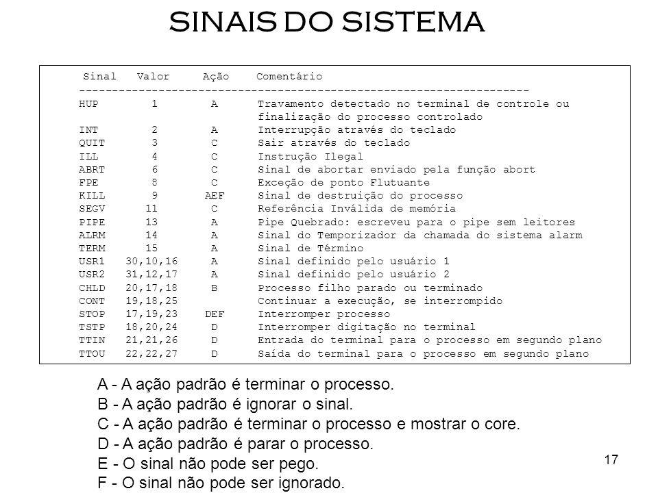 SINAIS DO SISTEMA A - A ação padrão é terminar o processo.