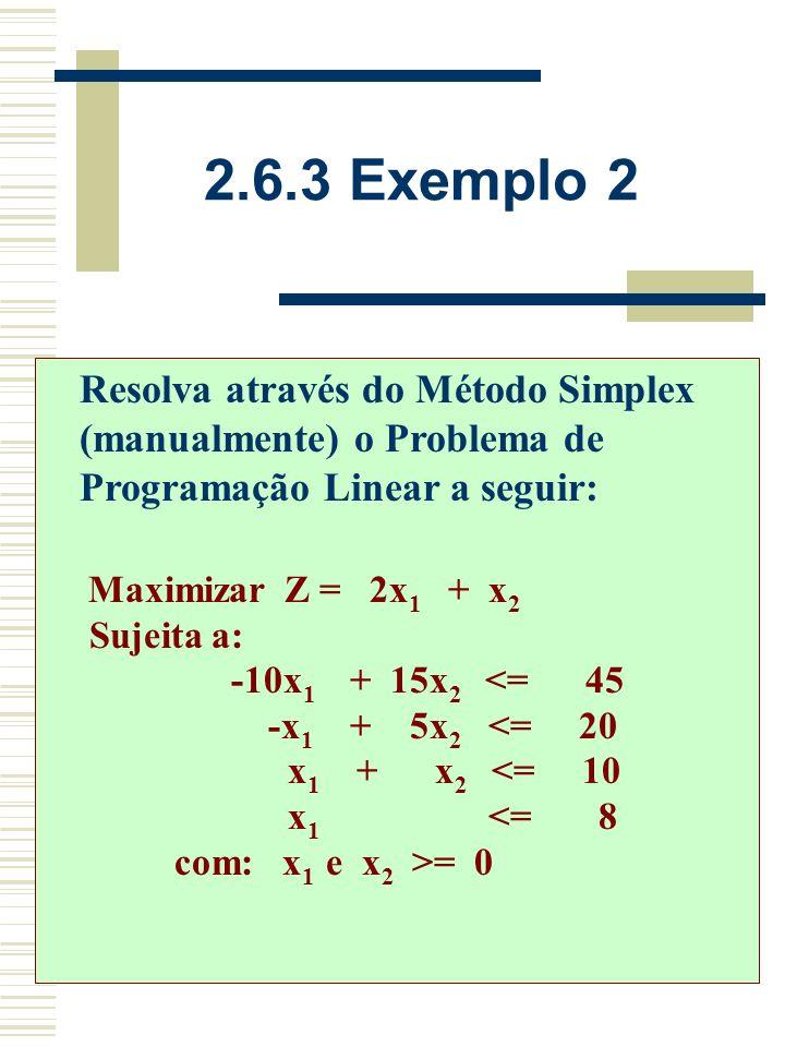 2.6.3 Exemplo 2 Resolva através do Método Simplex (manualmente) o Problema de Programação Linear a seguir: