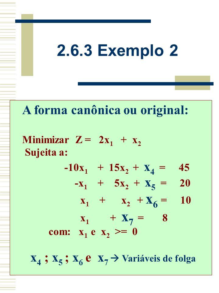 2.6.3 Exemplo 2 A forma canônica ou original: Minimizar Z = 2x1 + x2