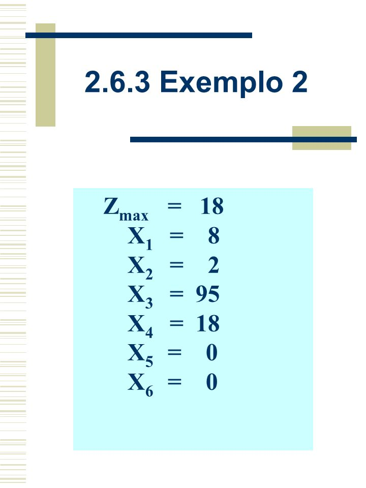 2.6.3 Exemplo 2 Zmax = 18. X1 = 8. X2 = 2. X3 = 95. X4 = 18. X5 = 0.