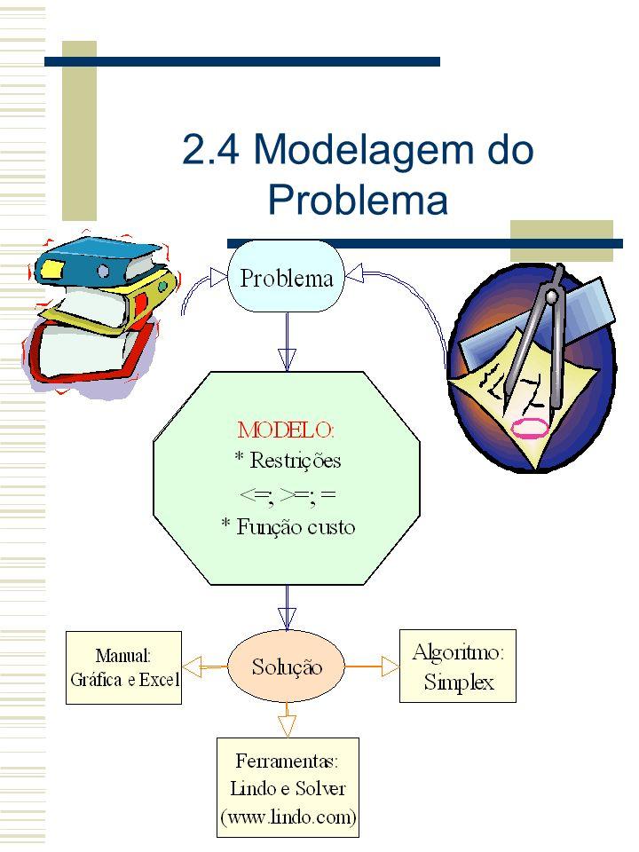 2.4 Modelagem do Problema