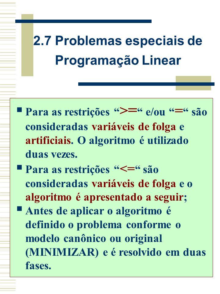 2.7 Problemas especiais de Programação Linear