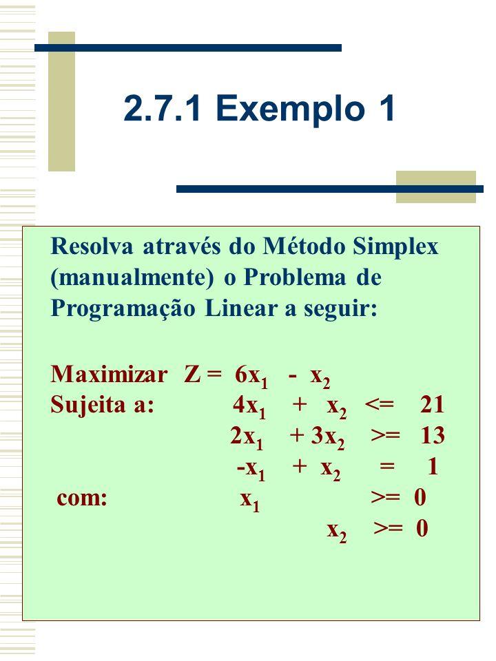 2.7.1 Exemplo 1 Resolva através do Método Simplex (manualmente) o Problema de Programação Linear a seguir: