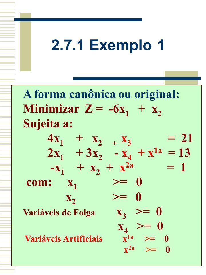 2.7.1 Exemplo 1 A forma canônica ou original: Minimizar Z = -6x1 + x2