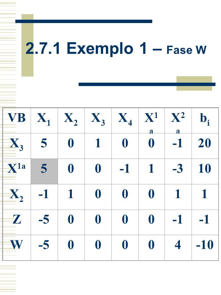 2.7.1 Exemplo 1 – Fase W VB X1 X2 X3 X4 X1a X2a bi 5 1 -1 20 -3 10 Z