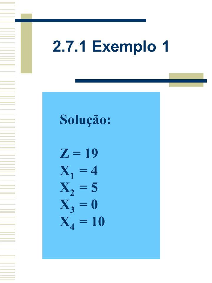 2.7.1 Exemplo 1 Solução: Z = 19 X1 = 4 X2 = 5 X3 = 0 X4 = 10