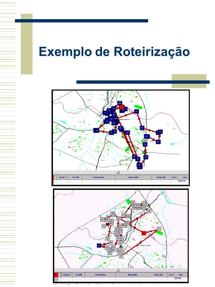 Exemplo de Roteirização