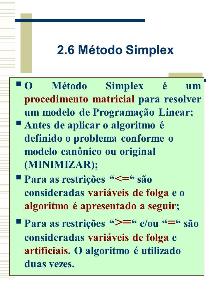 2.6 Método Simplex O Método Simplex é um procedimento matricial para resolver um modelo de Programação Linear;