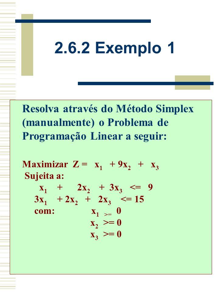 2.6.2 Exemplo 1 Resolva através do Método Simplex (manualmente) o Problema de Programação Linear a seguir: