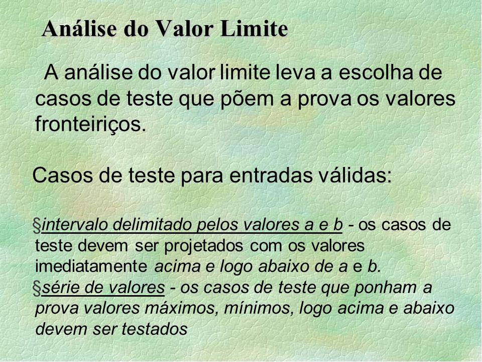 Análise do Valor Limite
