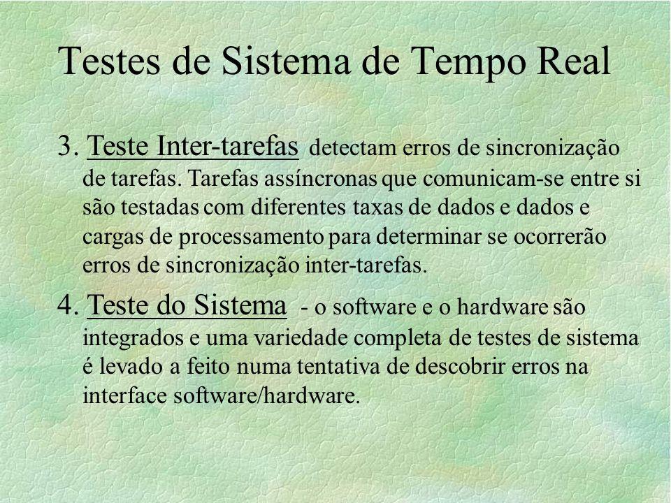 Testes de Sistema de Tempo Real