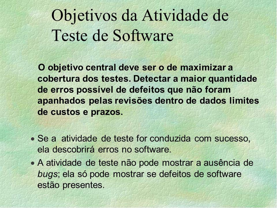 Objetivos da Atividade de Teste de Software