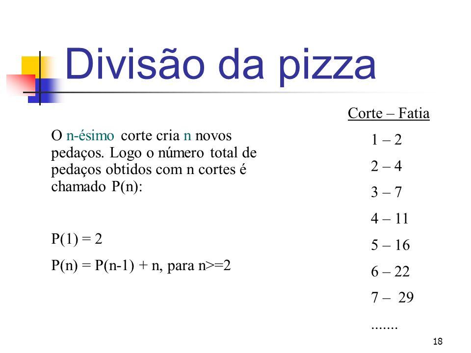 Divisão da pizza Corte – Fatia 1 – 2