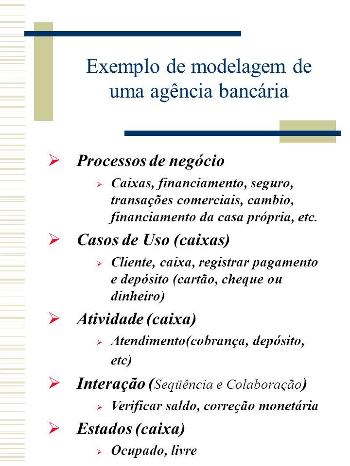 Exemplo de modelagem de uma agência bancária