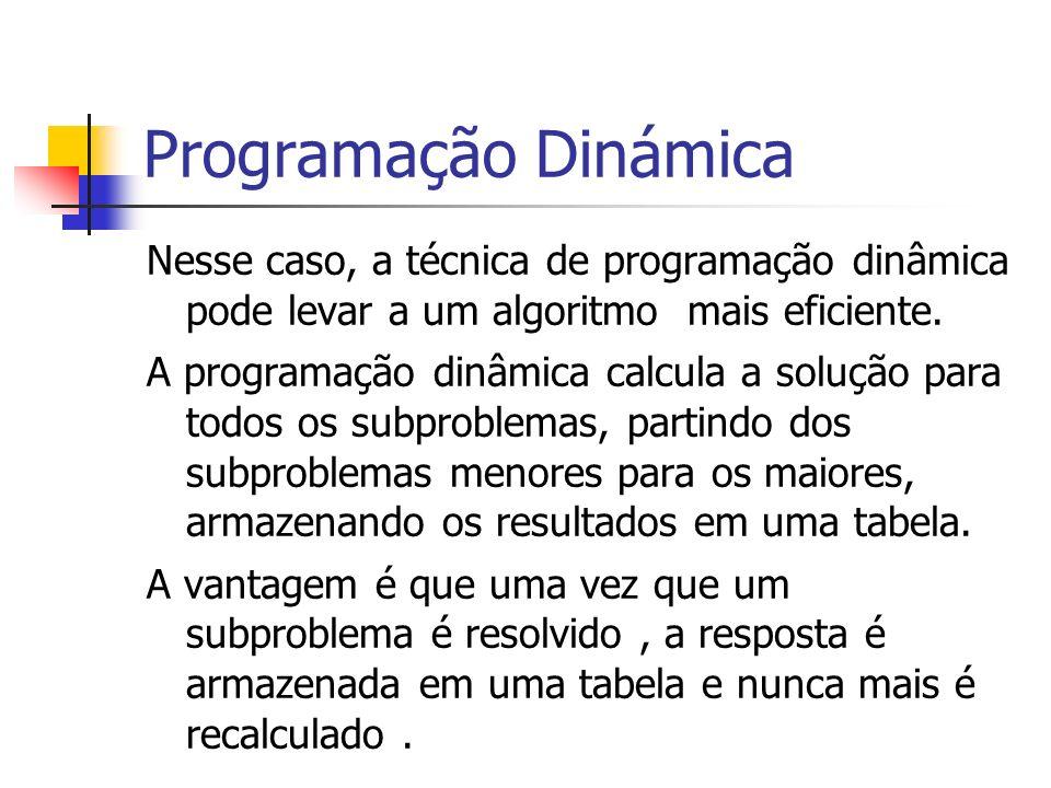Programação Dinámica