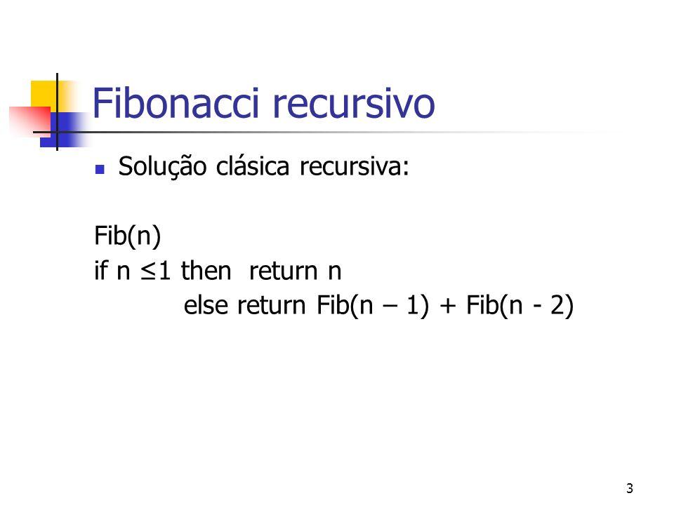 Fibonacci recursivo Solução clásica recursiva: Fib(n)