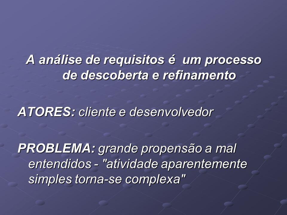 A análise de requisitos é um processo de descoberta e refinamento