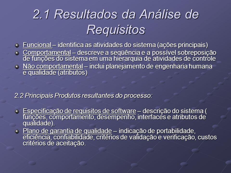 2.1 Resultados da Análise de Requisitos