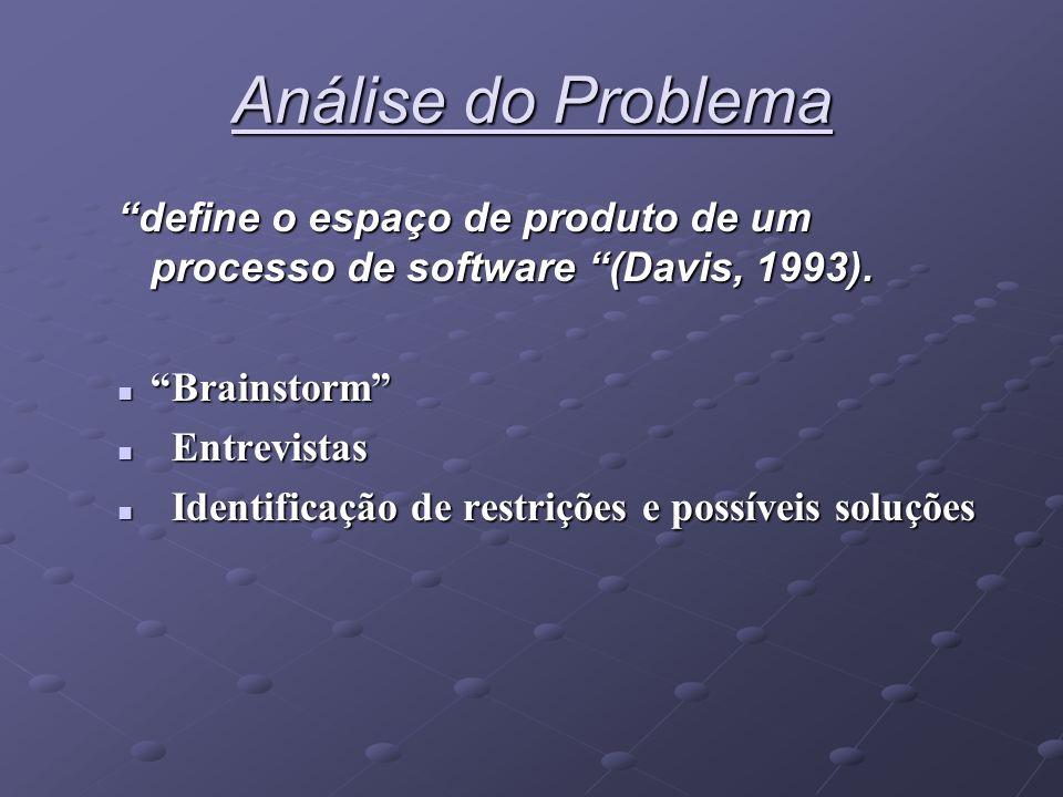 Análise do Problema define o espaço de produto de um processo de software (Davis, 1993). Brainstorm