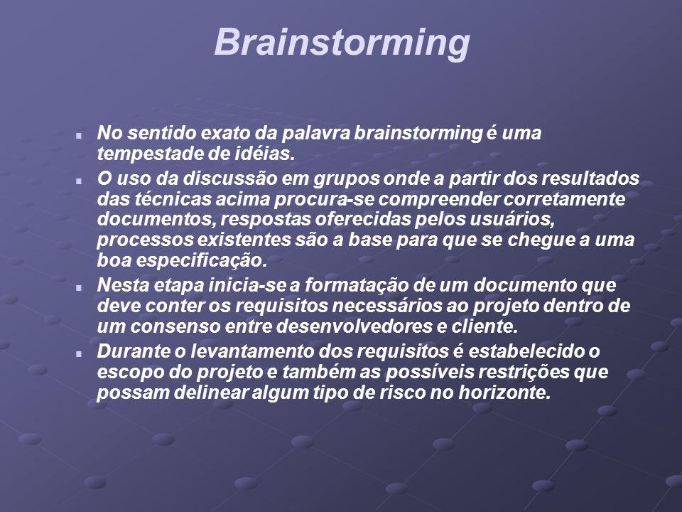 BrainstormingNo sentido exato da palavra brainstorming é uma tempestade de idéias.