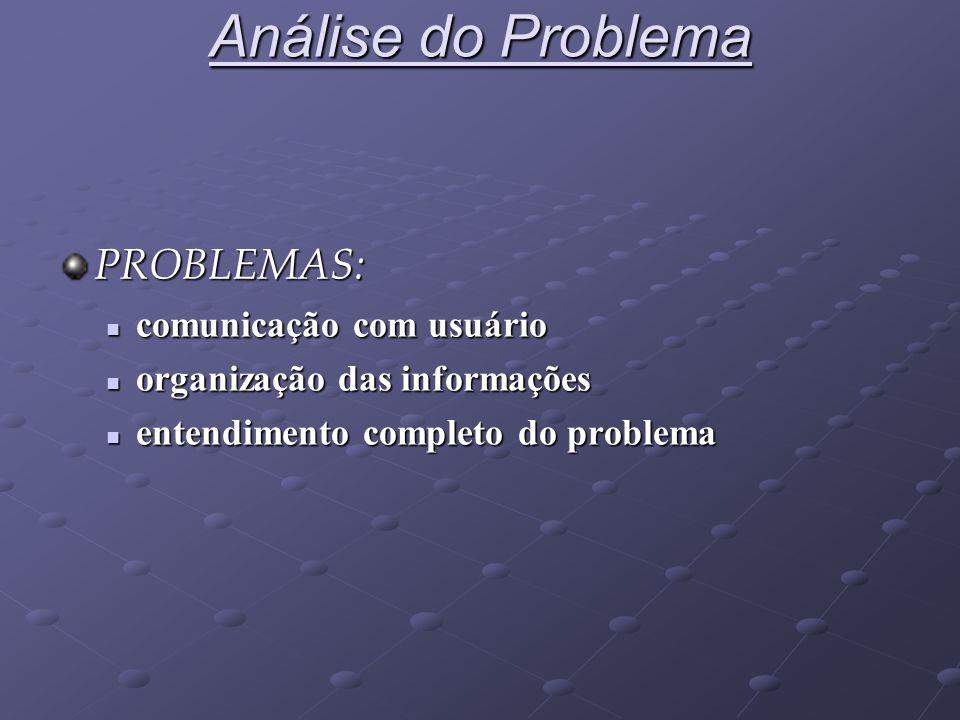 Análise do Problema PROBLEMAS: comunicação com usuário
