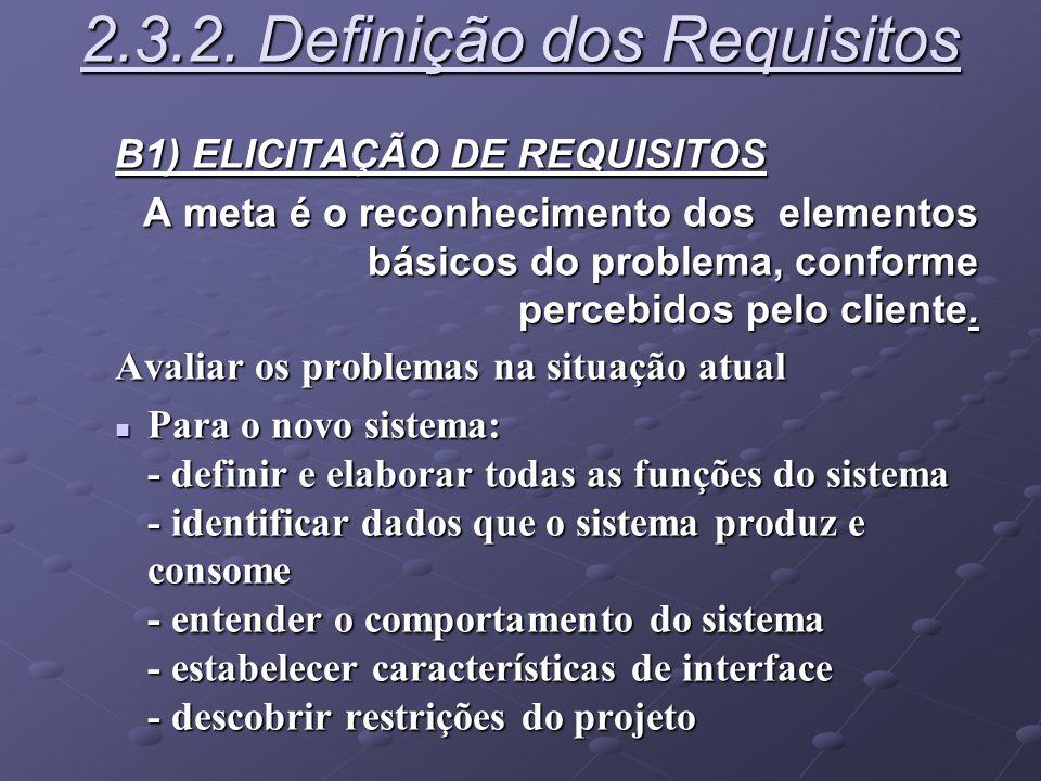 2.3.2. Definição dos Requisitos