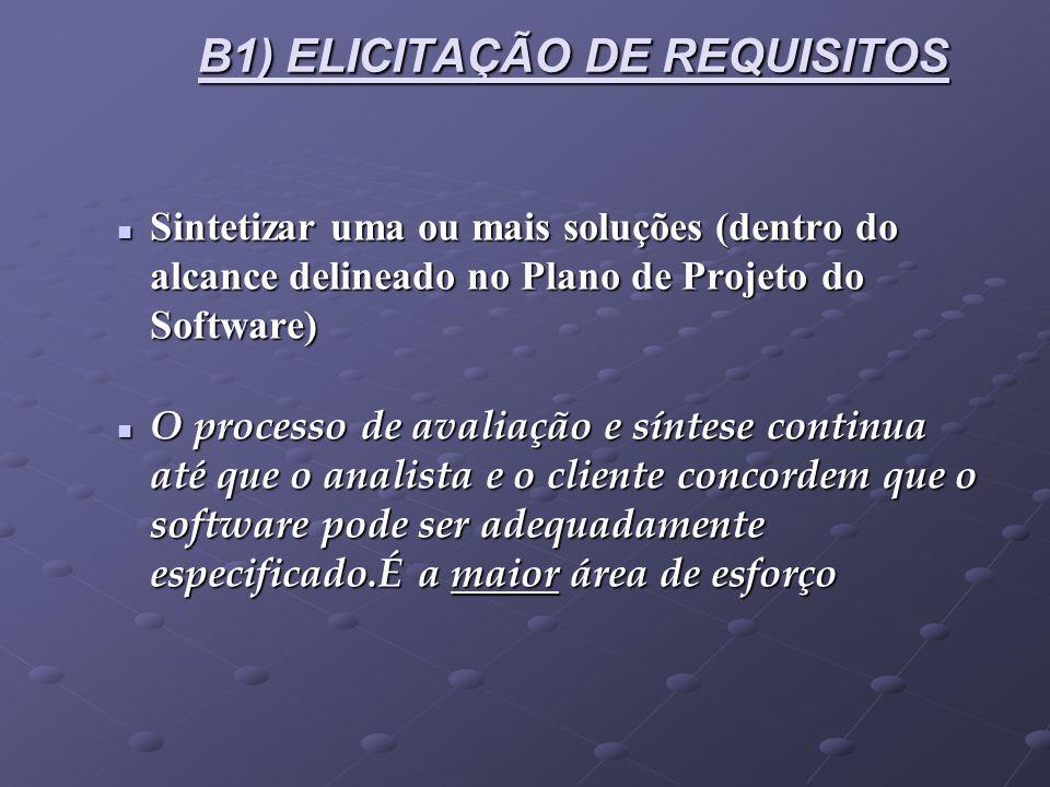 B1) ELICITAÇÃO DE REQUISITOS