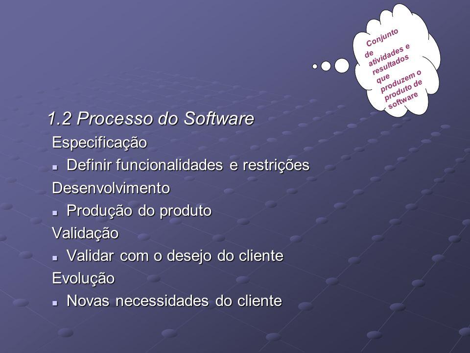 1.2 Processo do Software Especificação
