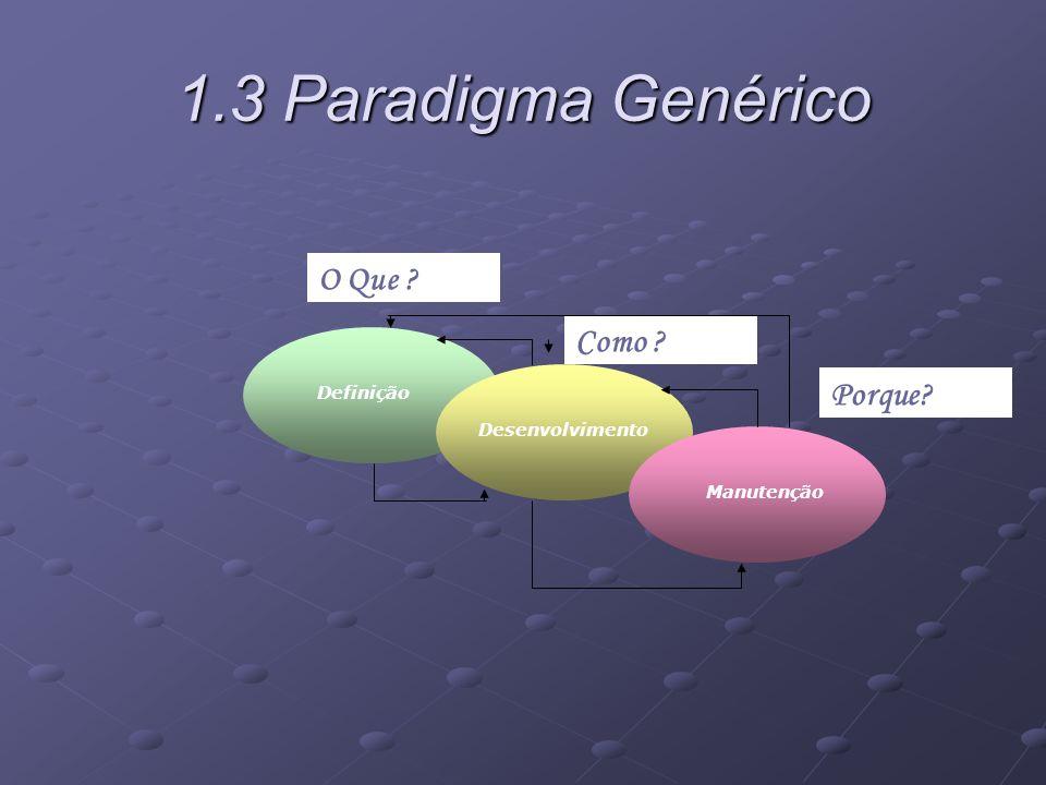 1.3 Paradigma Genérico O Que Como Porque Definição