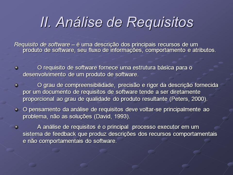 II. Análise de Requisitos