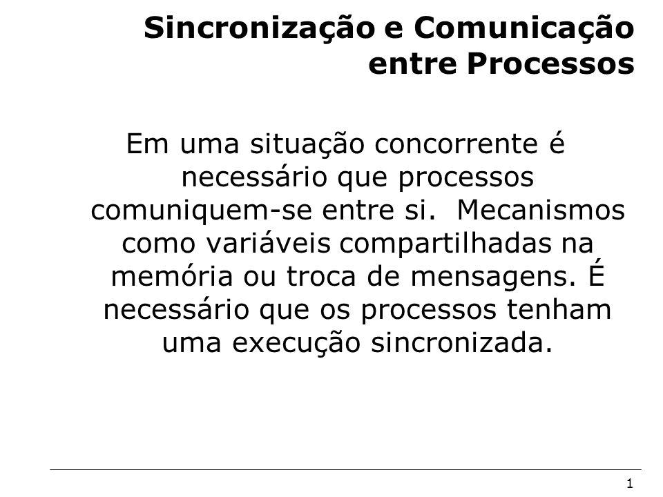 Sincronização e Comunicação entre Processos