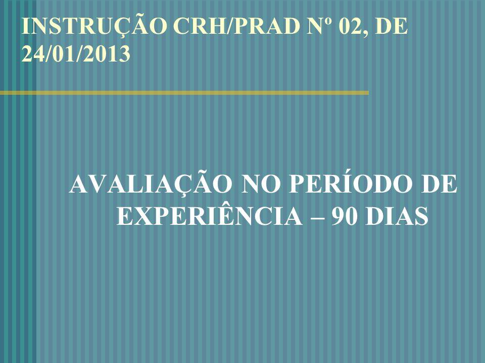 INSTRUÇÃO CRH/PRAD Nº 02, DE 24/01/2013