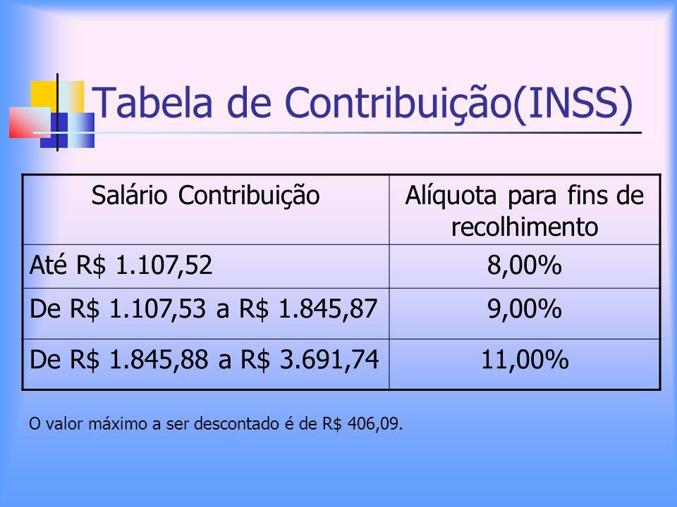 Tabela de Contribuição(INSS)